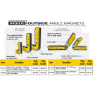 Stronghand MLDT350 Combination Angle Magnet Set